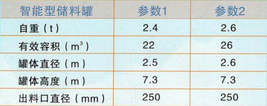 新款干粉砂浆罐规格参数
